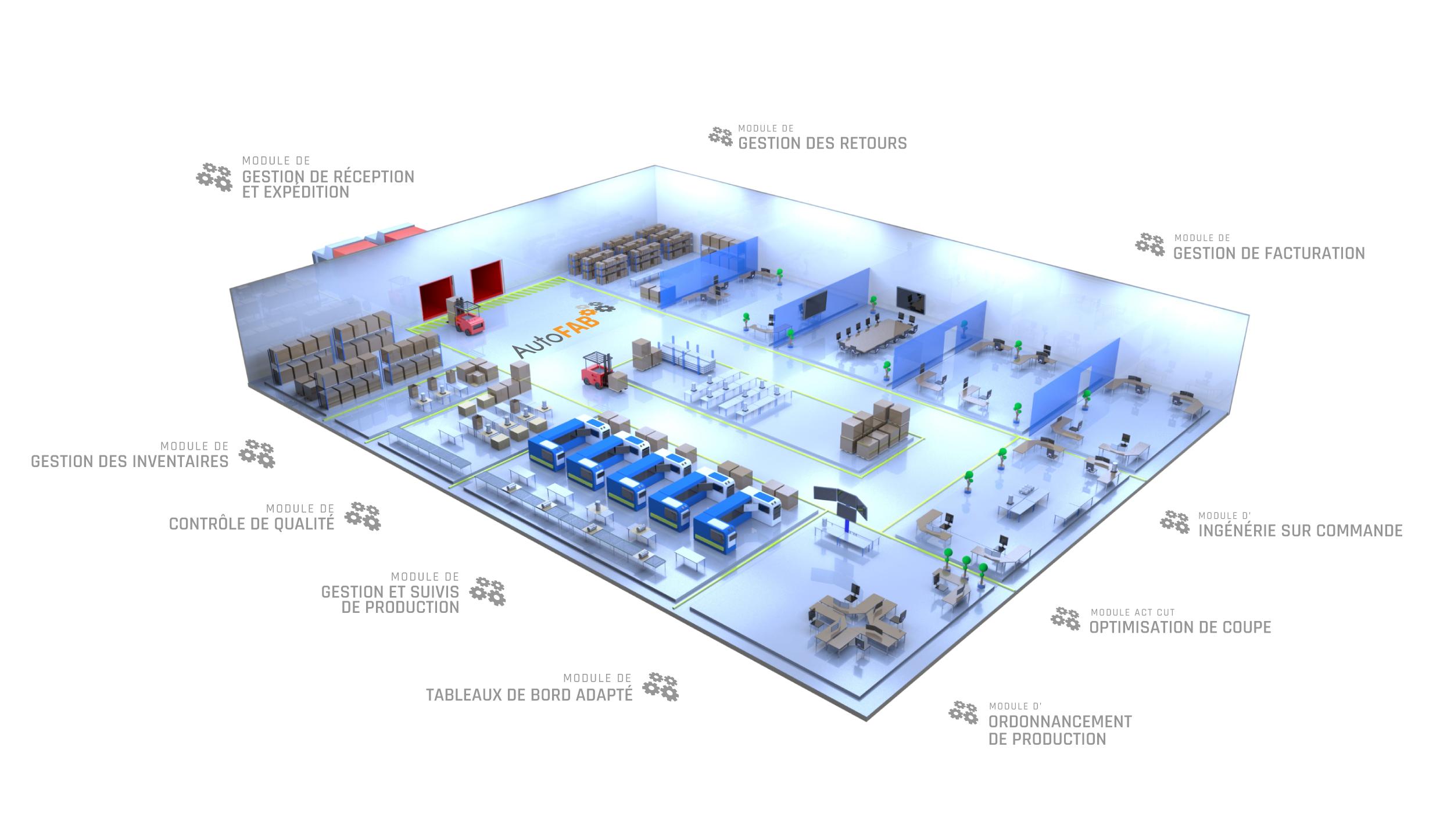 autofab options de controle de la production manufacturiere