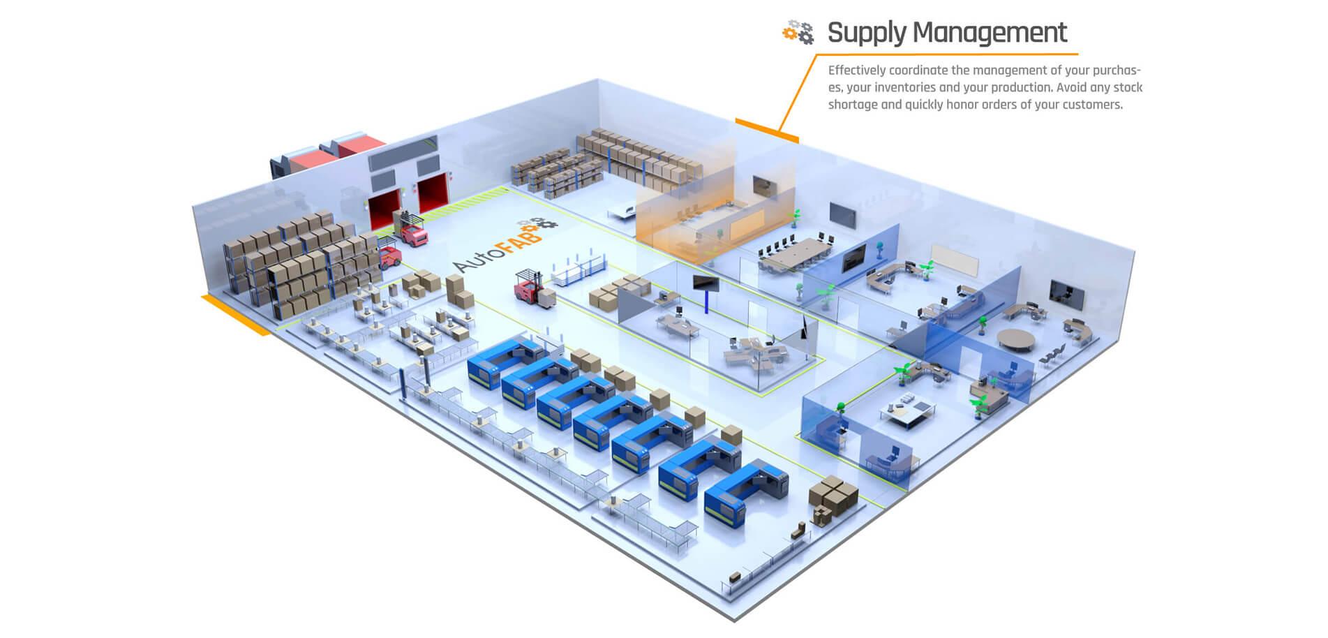 autofab manufacturing Supply