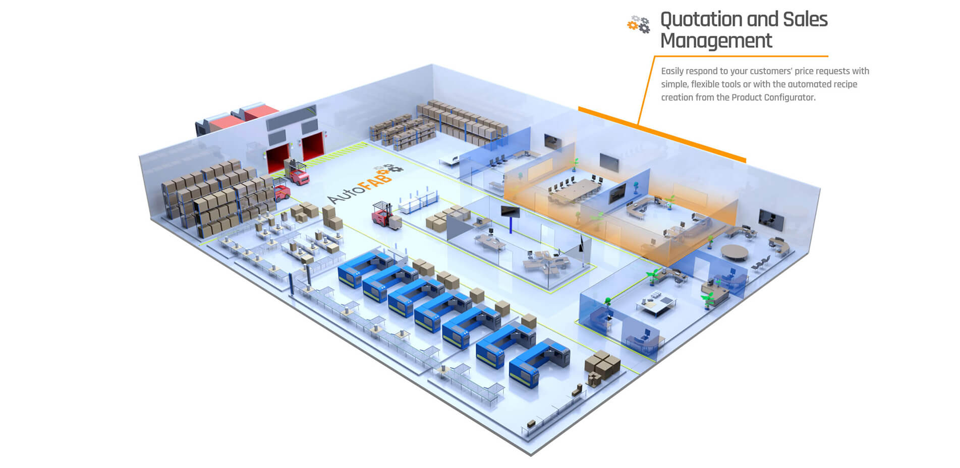 autofab Quotation and Sales Management